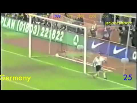 Koleksi 62 Gol Ronaldo Dalam 4 Menit video