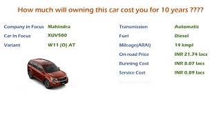 Mahindra XUV500 (W11 (O) AT) Ownership Cost - Price, Service Cost, Insurance (India Car Analysis)