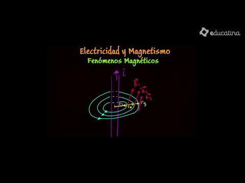 Campo magnético creado por una corriente eléctrica - Física - Educatina