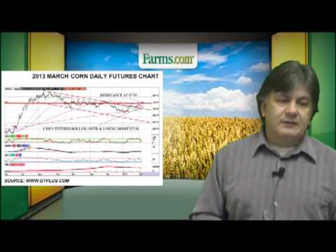 Farms.com:  Reviewing Corn, Soybean, Wheat Futures Charts And Price Trends.
