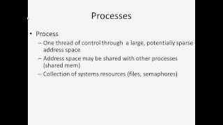 Process and Threads - Simplified - Tamil tutorials