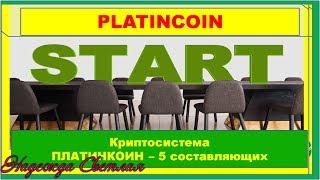 PLATINCOIN/Криптосистема Платинкоин - 5 составляющих/Бизнес Идея