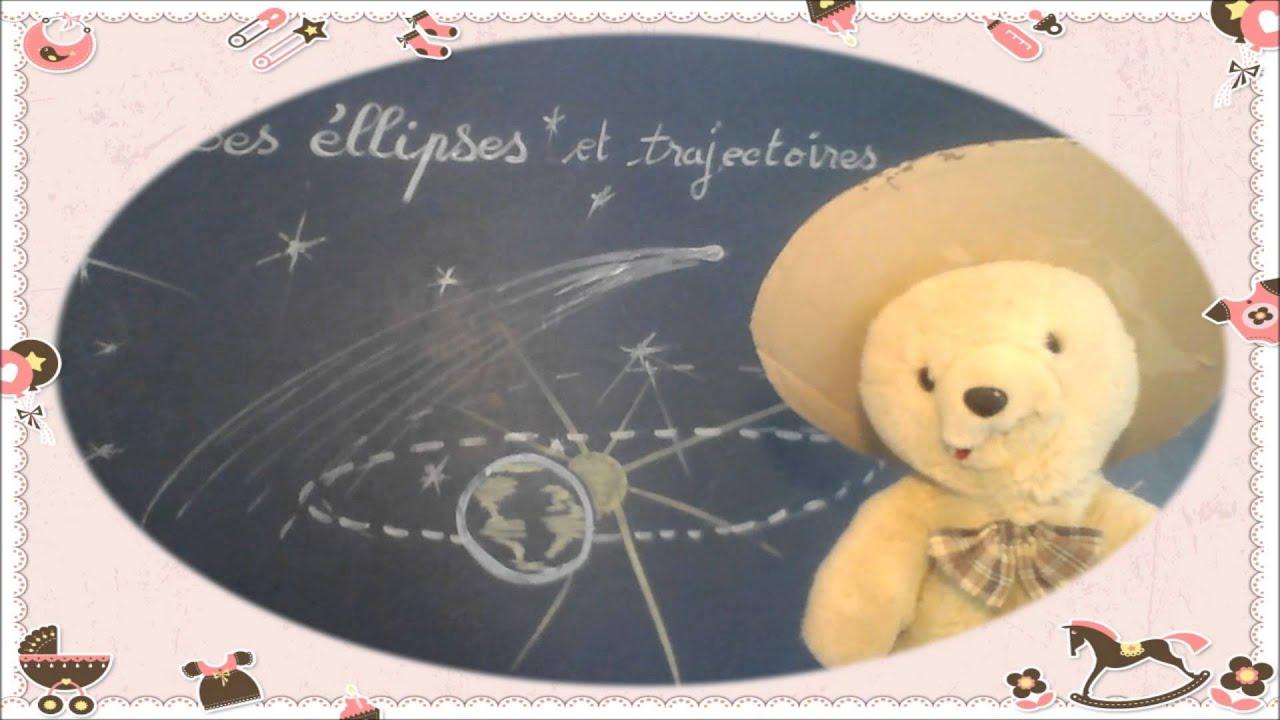 exemple d ellipse