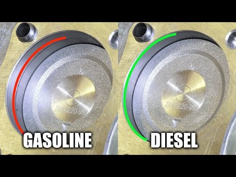 Gasoline vs Diesel - Explained