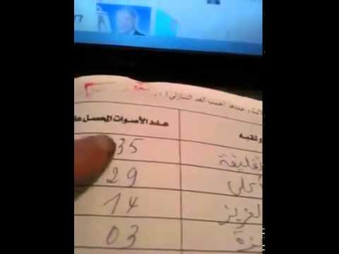 Un exemple, parmi tant d'autres, de fraude! Bsahtek Said Bouteflika!