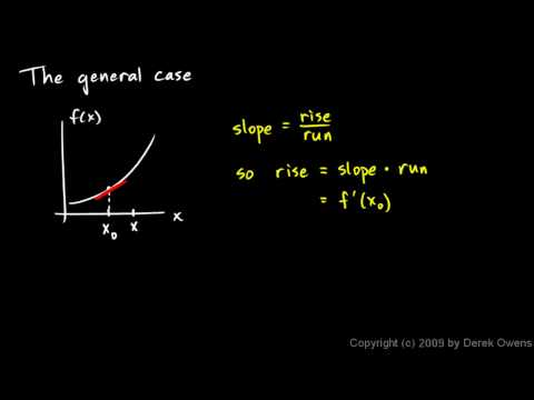 Calculus 3.05c - Linear Approximation