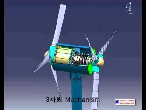 Dual rotor Counter Rotating Wind Turbine System.www.ahaenergy.com ...