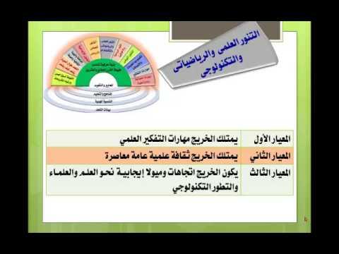 21c Century Skills Moh abdou &Magdy Kassem