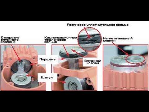 Запчасти автомобильного компрессора для подкачки шин своими руками 1