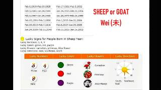 Chinese Zodiac: Lucky Signs for Each Animal Year