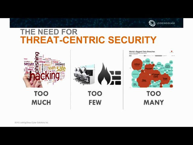 5 Ways to Boost Network Security with a DNS Firewall