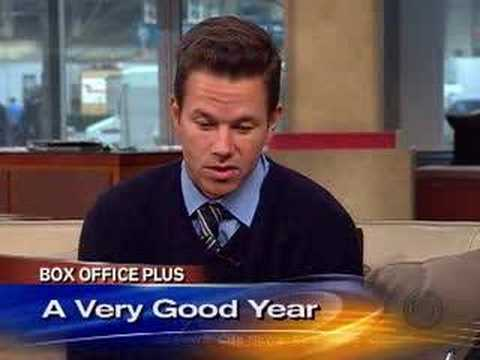 Mark Wahlberg's Career: Past, Present and Future Video