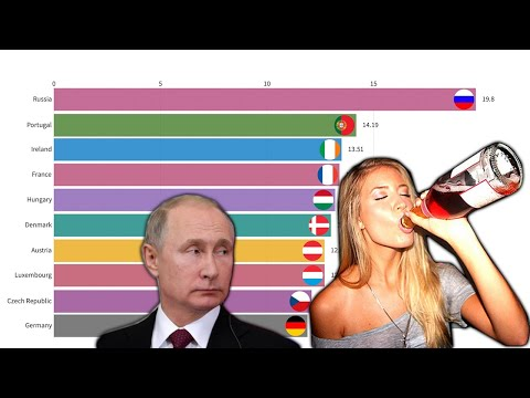 Highest Pure Alcohol Consumption Per Capita by Country