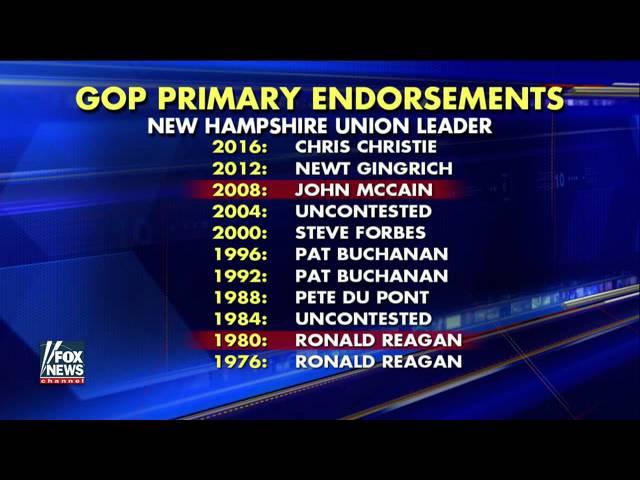 Gretchen's Take: Do newspaper primary endorsements matter?