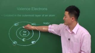 SAT Chemistry 화학 강의 Chapter 2: The Atomic Structure - 바킴 쌤