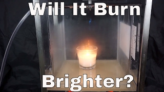 What Happens When You Burn a Candle In a High Pressure Chamber?