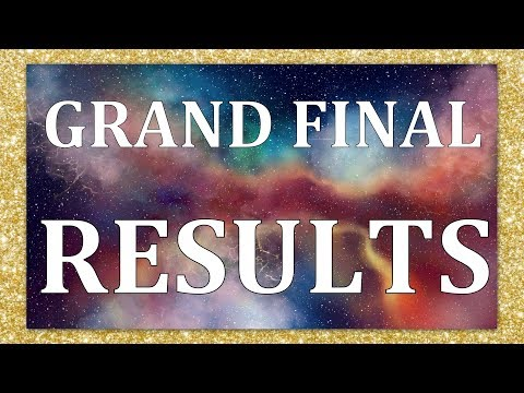 RESULTS | MY IDEAL EUROVISION SONG CONTEST | GRAND FINAL | 245 VOTES