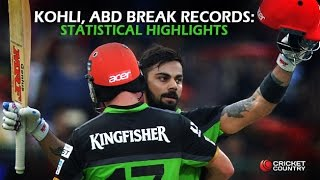 Download RCB vs GL : ab de villiers and virat kohli partnership - match 44 - Cricket Highlights 2016 - Images 3Gp Mp4
