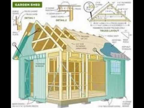 My Shed Plans Youtube