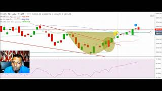 Download video #19APR Live nifty trading analysis for 19APR 2018 II Nifty overview II NIFTY ANALYSIS FOR TOMORROW