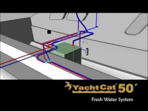 yachctat 50 process design