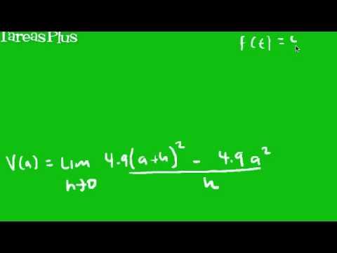 ejemplo velocidad instantánea como límite
