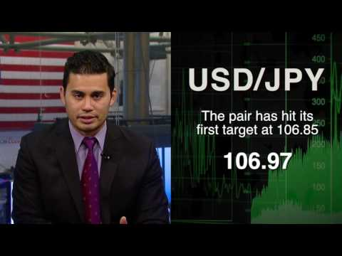 06/08: Stocks futures rise on crude rally and data, USD continues bearish trade
