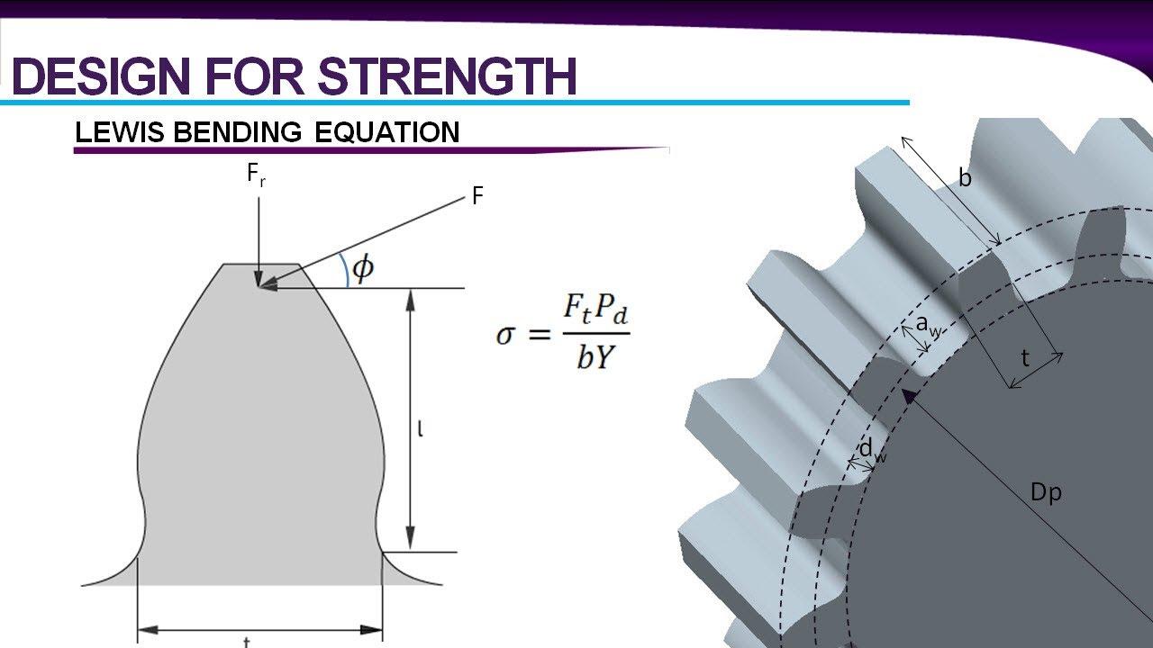 Types Of Bending Machine