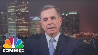 Dominion Resources CEO: Energy Expansion | Mad Money | CNBC