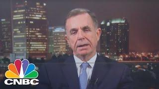 Dominion Resources CEO: A Unique Path | Mad Money | CNBC
