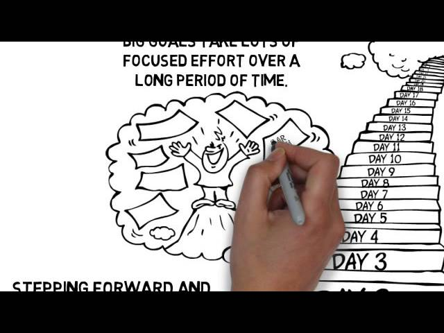 One-step-at-a-time - goal achieving cartoon doodle video