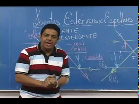 G1 - Professor explica as lentes esféricas