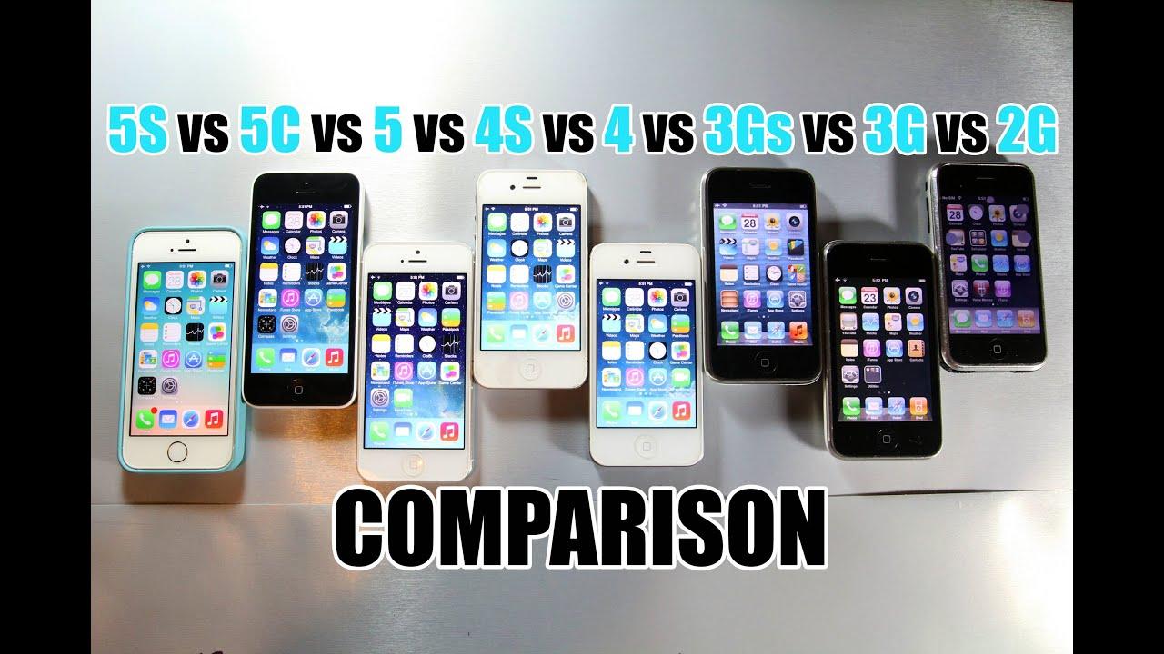 iPhone 5S vs 5C vs 5 vs 4S vs 4 vs 3Gs vs 3G vs 2G Speed ...