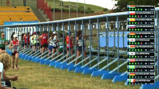UIPM 2015 World Cup Final - Women