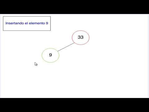 Algoritmo: Recorrido en Anchura de Árboles Binarios