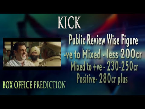 KICK Box Office Prediction  | Lifetime Total- 233 cr