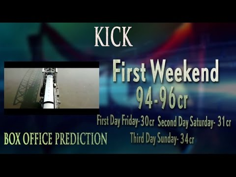 KICK Box Office Prediction  | First Weekend- 84.10 cr  | 5th Day Tuesday EID day- 28.90 cr