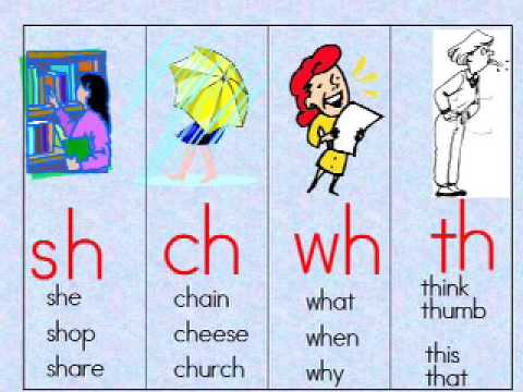 Consonant Digraphs: sh ch wh th