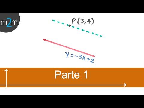 Ecuación de recta que pasa por un punto y es paralela a una recta dada (PARTE 1/2)