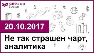 Не так страшен чарт, аналитика - 20.10.2017; 16:00 (мск)
