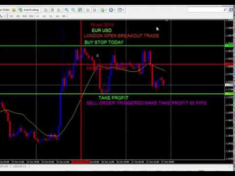 Price action trading system youtube
