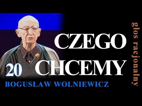 Bogusław Wolniewicz 20 CZEGO CHCEMY Kongres Nowej Prawicy 23.03.14