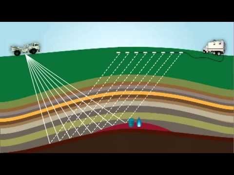 Using 3D Seismic Exploration to Find and Drill for Oil and Natural Gas Sources