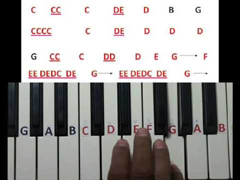 Veesum Velichathile (naan Ee) Learning On Keyboard Part 1 video