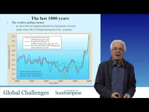 Global Challenges UOSM2010 John Shepherd: Climate change science summary