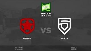 Gambit vs Penta Sports - ESEA Premier Season 24 - de_mirage [yxo, Anishared]