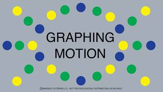 Graphing motion including velocity and acceleration