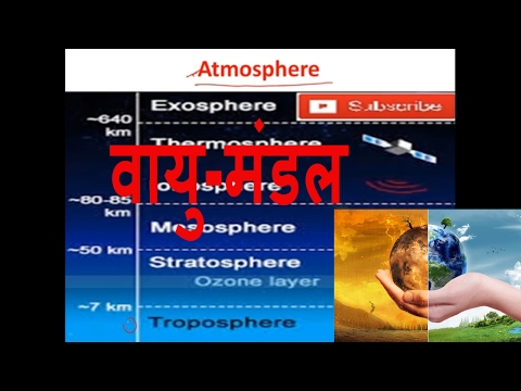 air and water pollution important atmosphere layers greenhouse effect for uppsc ssc in hindi ccuart Images