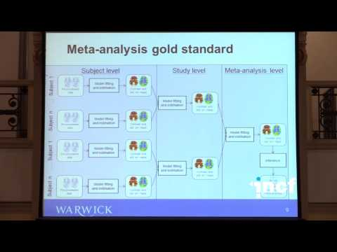 Camille Maumet - IBMA: An SPM toolbox for neuroimaging image-based meta-analysis (2014)