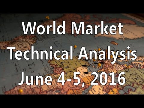 [ Weekend ] World Market Technical Analysis June 4-5, 2016